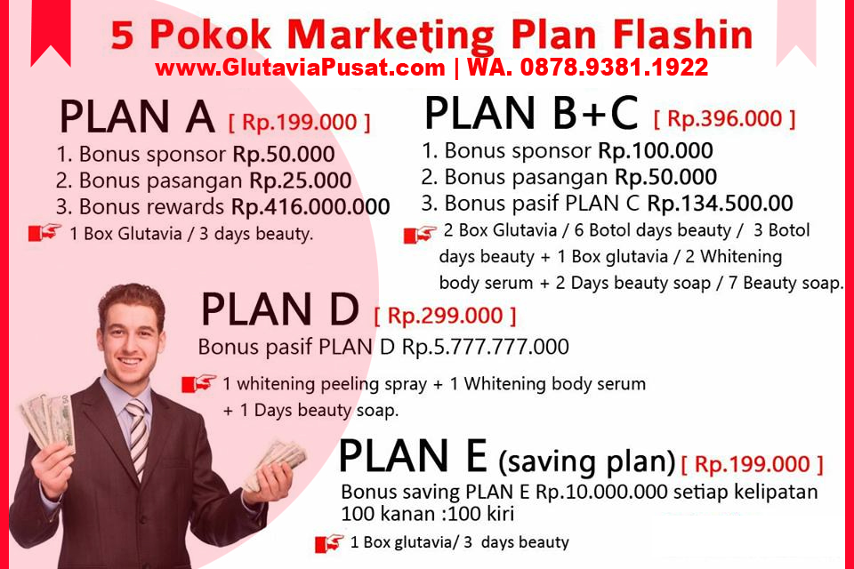 Marketing Plan Glutavia